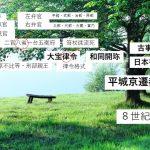 【予備校直伝】日本史通史の覚え方・まとめ方と通史勉強法
