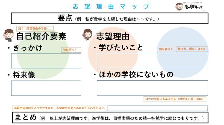 志望理由書 段落構成メモ(志望理由マップ)