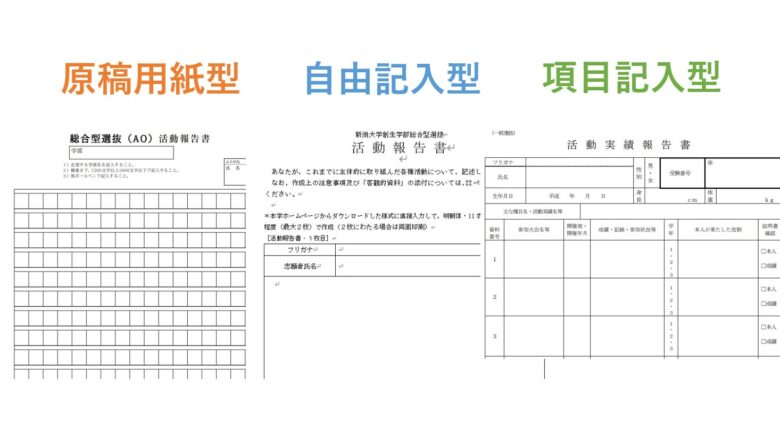 活動報告書の3パターン 原稿用紙型、自由記入型、項目記入型